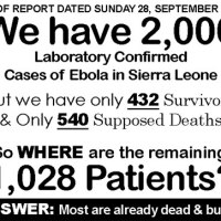 Ebola Sierra Leone: Fake Ebola Results For Burial Bribes